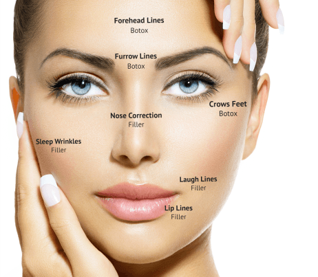 10 Best Clinics For Botox Injections In Bangkok 2020 Prices